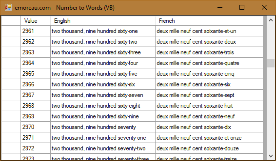 Éric Moreau's blog :  Net code to convert numbers to words